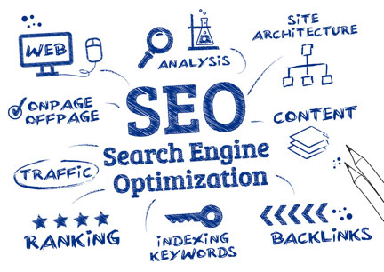 SEO New Business Owners